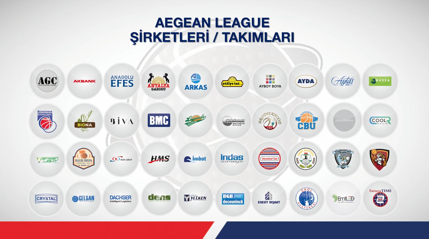AEGEAN LEAGUE ŞİRKETLERİ / TAKIMLARI...